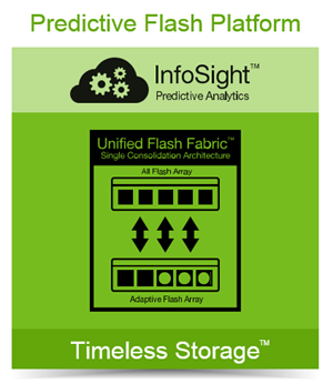 Nimble Storage Predictive Flash Platform