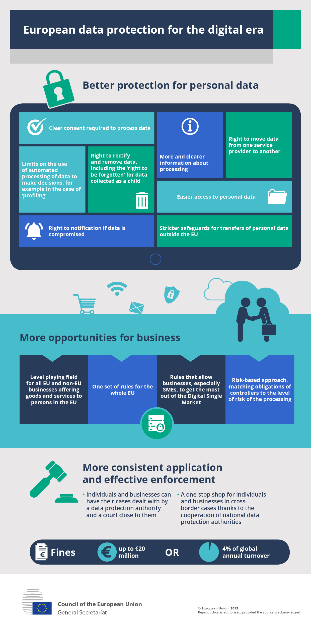 General Data Protection Regulation Infographic