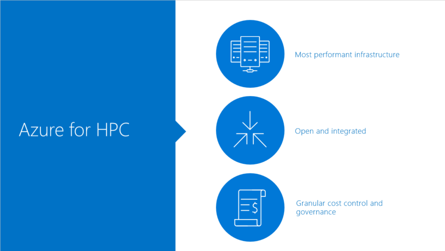 HPC Azure advantages
